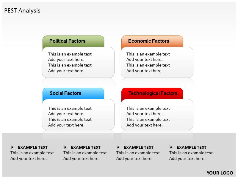 pest analysis car industry united states United states department of contradictory news articles about the us auto industry have appeared in recent interpreting recent trends in the us auto industry:.