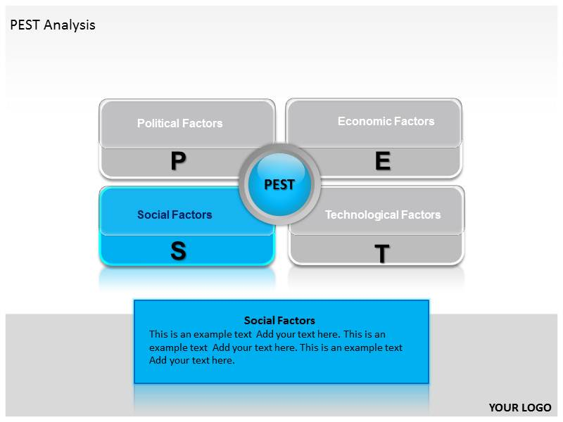 pest analysis of accenture Find the latest and comprehensive swot & pestle analysis of accenture, the  global management consulting and professional services company.