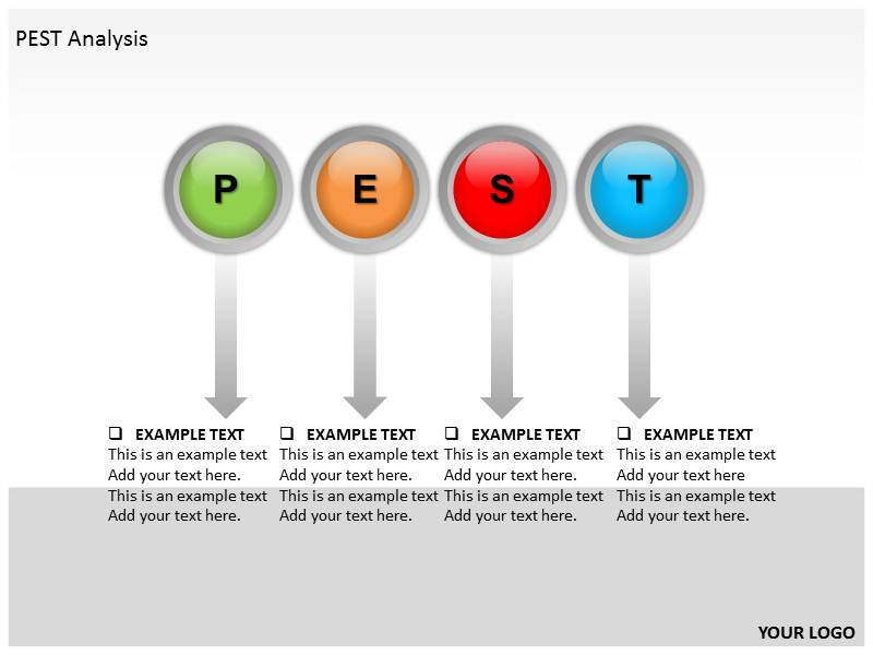 twitter pest analysis Swot, five forces & pest analysis search  porters five forces and pest/pestle analysis: swot reports  twitter facebook rss.