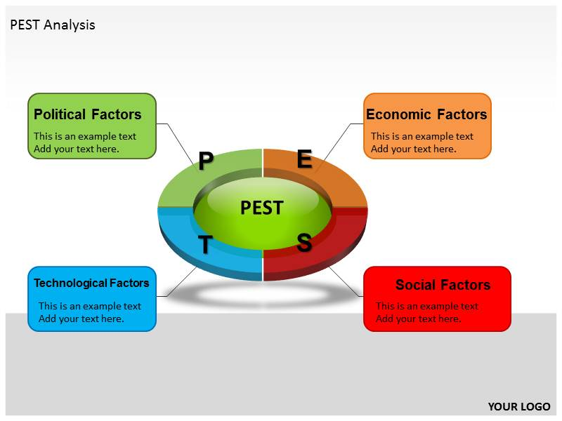 Pest Analysis Powerpoint Template Powerpoint Templates And