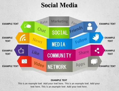social media news powerpoint templates and backgrounds, Presentation templates