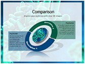 Microbiology power Point templates