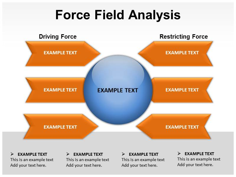 force field analysis diagram template - force field analysis powerpoint templates and backgrounds