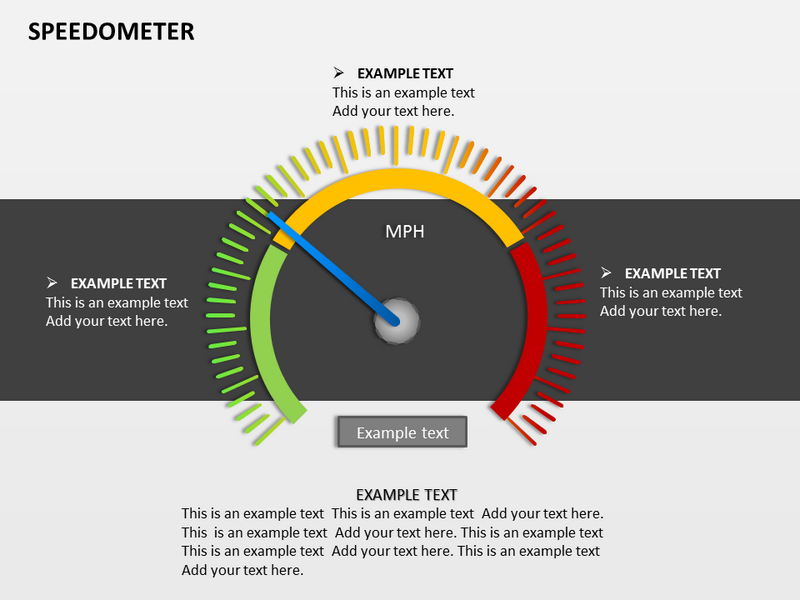 Speedometer Powerpoint Templates And Backgrounds