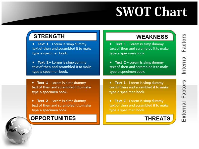 swot chart powerpoint templates and backgrounds