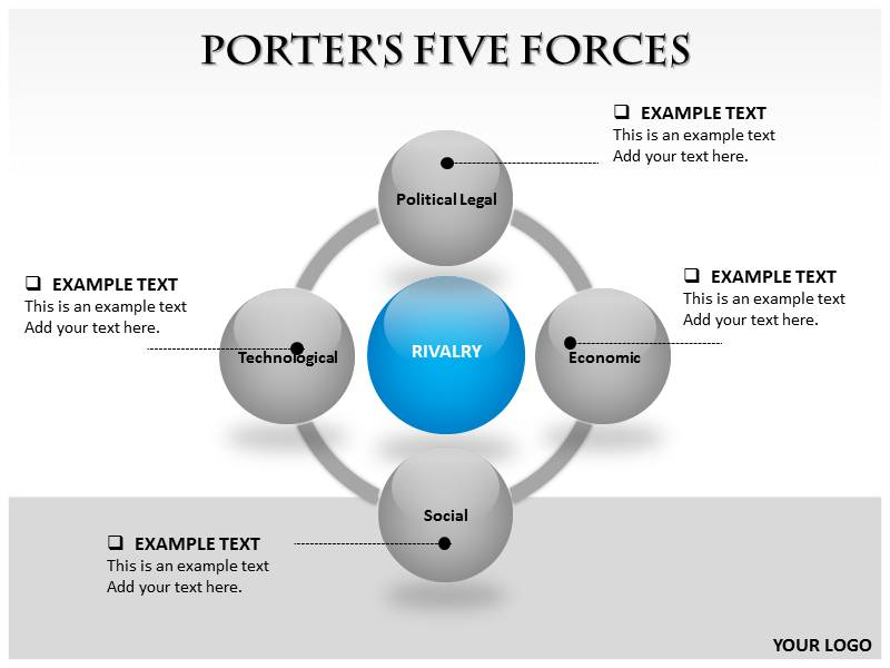 Porters five forces powerpoint templates and backgrounds for Porter s five forces