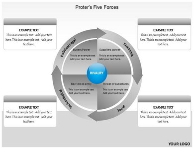 porters five forces for accenture It strategy for innovation search this site home porter's 5 forces model of any changes in the business ecosystem will have an effect on the five forces.