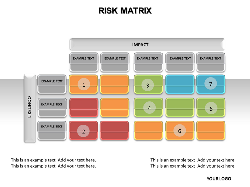 risk matrix powerpoint templates and backgrounds