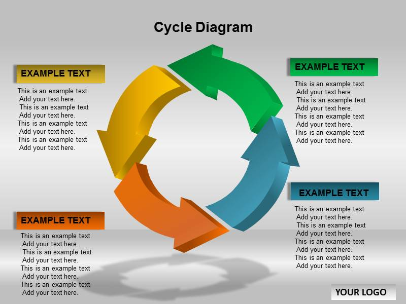 cycle diagram powerpoint template background of process images slides. Black Bedroom Furniture Sets. Home Design Ideas