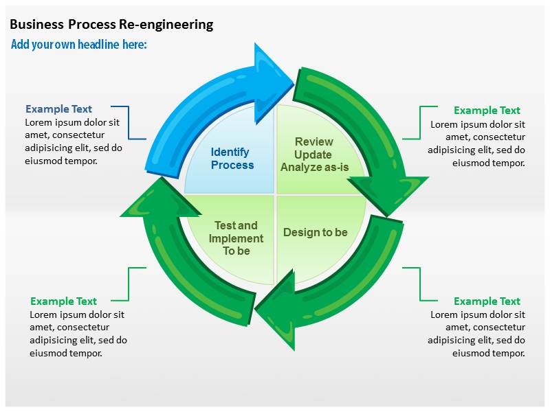 business process re engineering Business process reengineering is a strategy that tears down and recreates business processes, with a goal to reduce manufacturing errors and expenses.