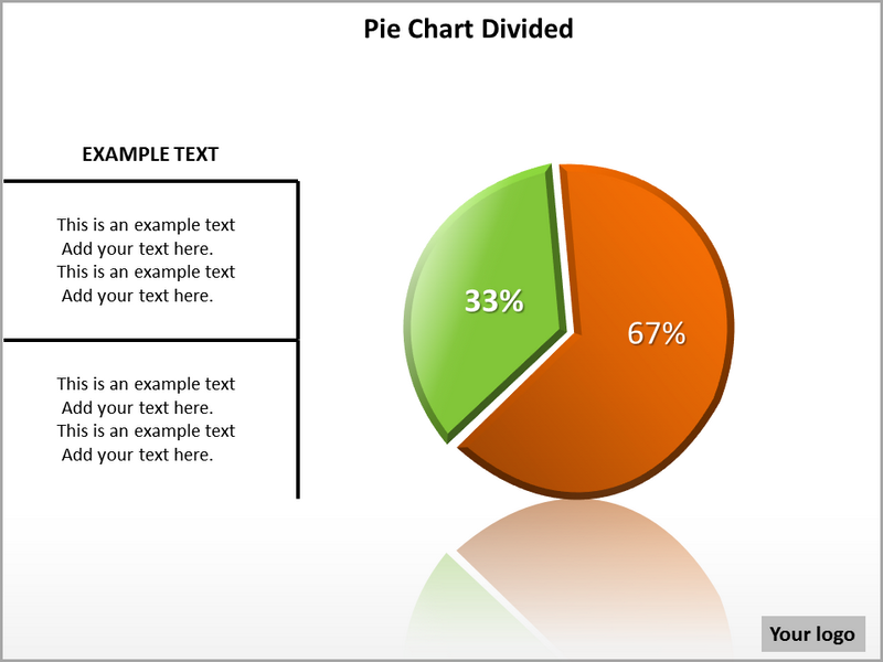 how to write pie chart essay