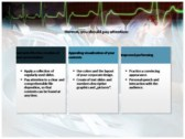 Cardiac surgeon ppt templates