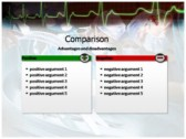 Cardiac surgeon ppt backgrounds