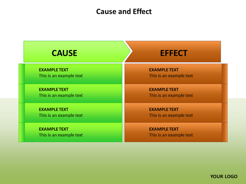 cause and effect anime Identifying the time lag between cause and effect  and i want to see whether x and y cause changes in z  anime & manga.