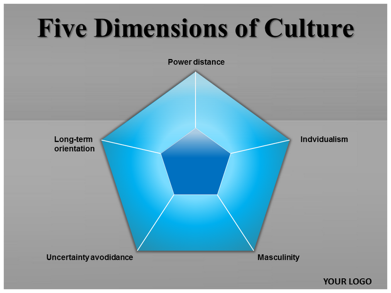 Five dimensions of culture powerpoint templates and backgrounds download toneelgroepblik Gallery