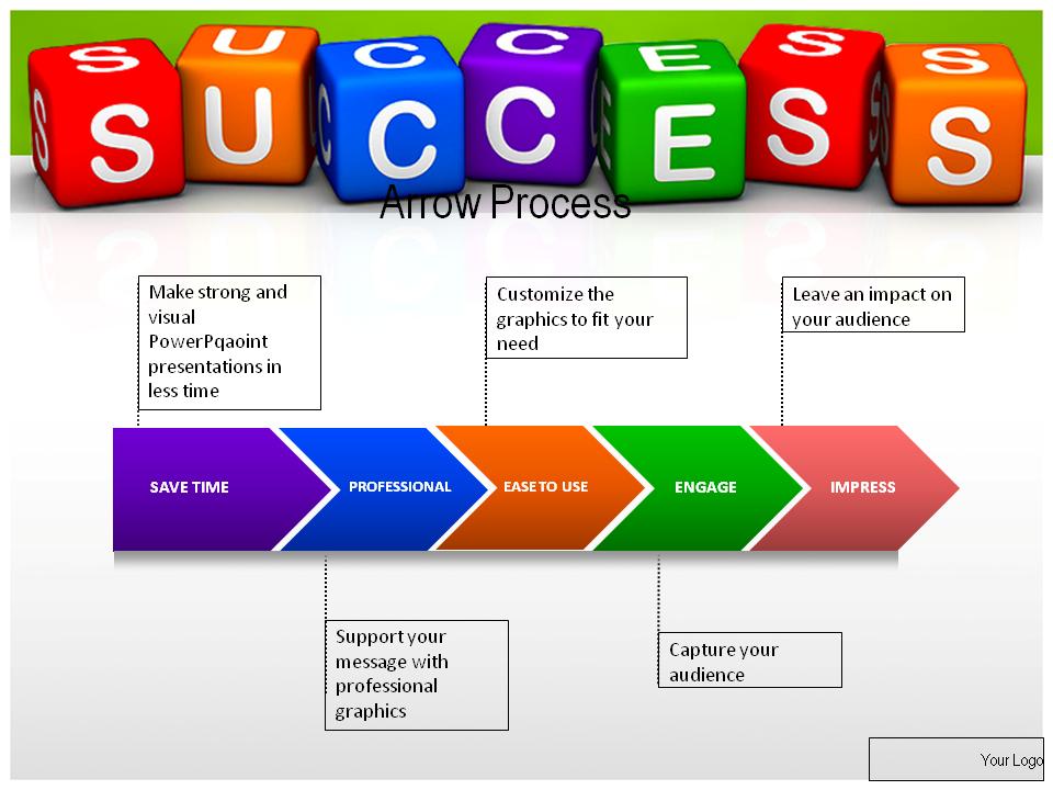 organizational success essay