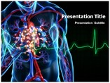 Cardiac Powerpoint Template