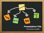 Motivation Skills   PowerPoint Template