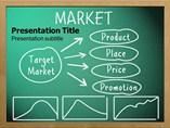 Marketing Management Orientation