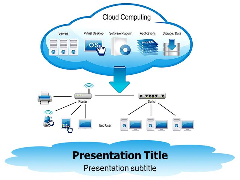 Cloud Computing PowerPoint Themes