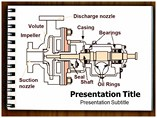Centrifugal Pump Templates For Powerpoint