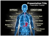 Hypoxic Conditions Templates For Powerpoint