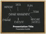 Change in Management PowerPoint Designs