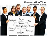 Change Management Process Templates For Powerpoint
