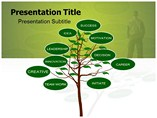 Decision Tree PowerPoint Themes