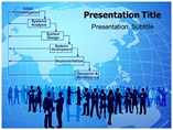 Systems Development Lifecycle PowerPoint Presentation