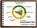 Procurement Cycle Templates For Powerpoint