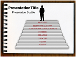 Performance management Templates For Powerpoint