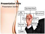 Hand Drawing Business Plan Layout Templates For Powerpoint