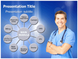 Hospital Management Companies Templates For Powerpoint