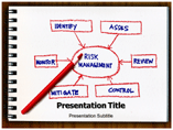 Risk Managements powerpoint template