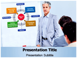 retail management introduction Templates For Powerpoint