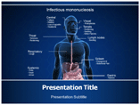 Infections mononucleosis Templates For Powerpoint