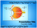 Uveitis Templates For Powerpoint