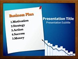 Business Success Objectives PowerPoint Slides