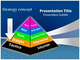 Strategic Plan Templates For Powerpoint