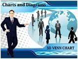 3D Venn Chart