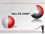Ball Chart