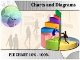 Precentage Chart