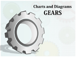 Gears Chart Powerpoint Templates
