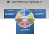 CSR Chart Templates For Powerpoint