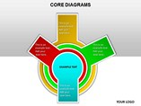 Core Diagrams PowerPoint Slides