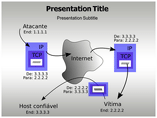 IP Spoofing powerpoint template