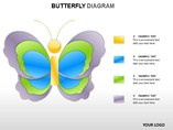 Butterfly Diagram Powerpoint Template