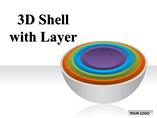 3D Shell with Layer Chart Templates for Powerpoint