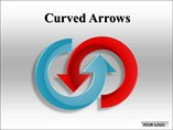 Curved Arrows Chart Templates for Powerpoint